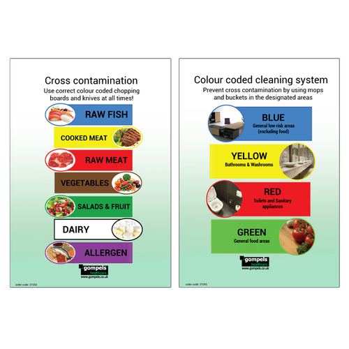 Gompels Cross Contamination Colour Coding Sign A5 Wipe