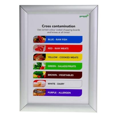Gompels Cross Contamination/Colour Coding Sign A4