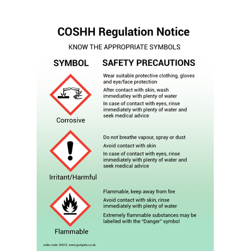COSHH Regulation Notice A5 In Janitorial Supplies