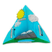 The Water Cycle Triorama Project Craft Kit